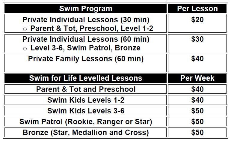 Swimming fees